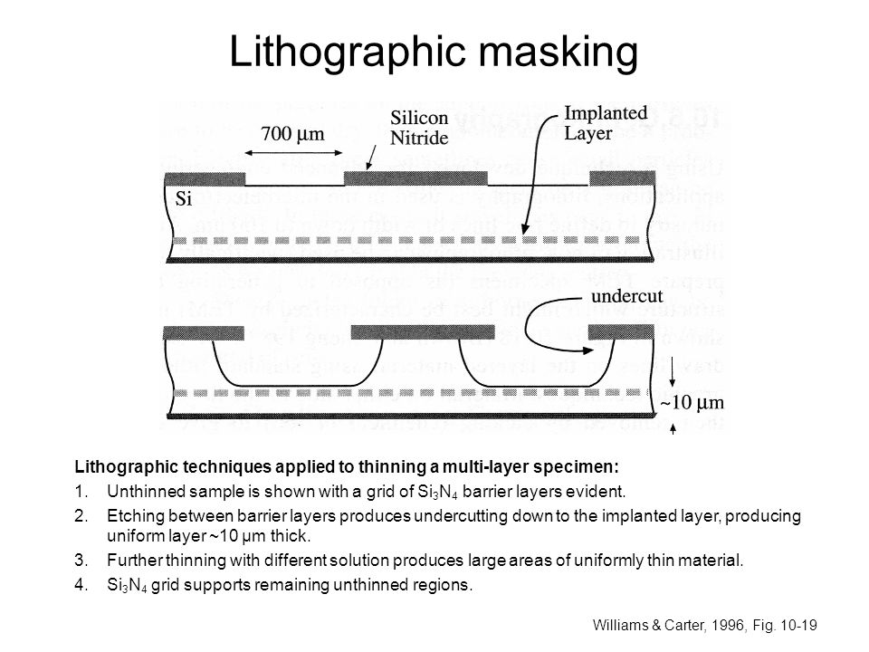 Lithographic masking Williams & Carter, 1996, Fig. 10-19 Lithographic techniques applied to thinning a multi-layer specimen: 1.Unthinned sample is sho
