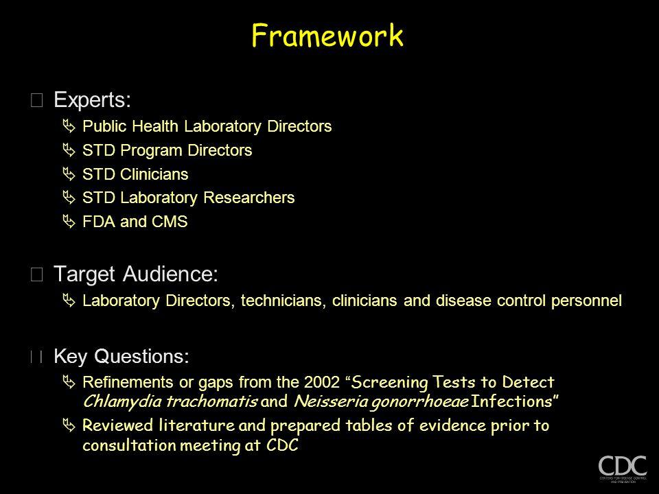 Framework þExperts:  Public Health Laboratory Directors  STD Program Directors  STD Clinicians  STD Laboratory Researchers  FDA and CMS þTarget A