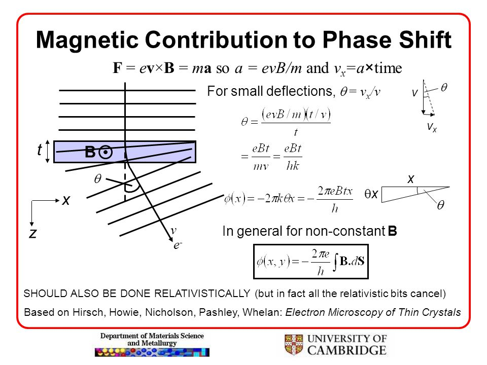 Magnetic Contribution to Phase Shift For small deflections,  = v x /v Based on Hirsch, Howie, Nicholson, Pashley, Whelan: Electron Microscopy of Thin