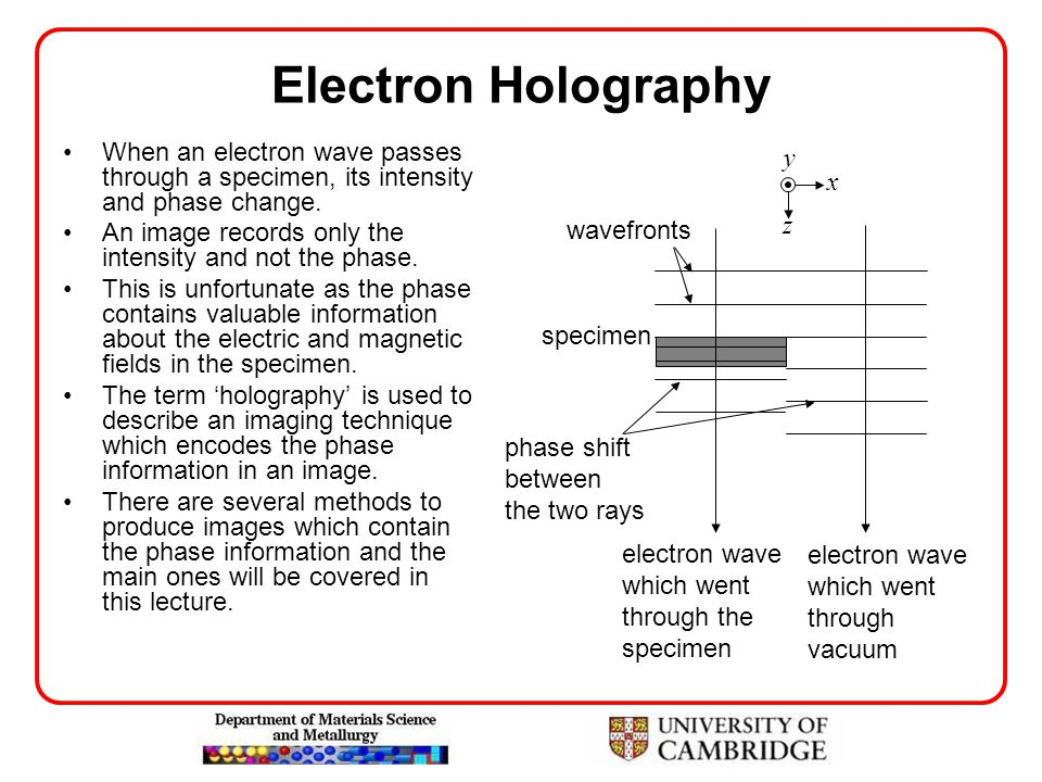 Electron Holography When an electron wave passes through a specimen, its intensity and phase change. An image records only the intensity and not the p