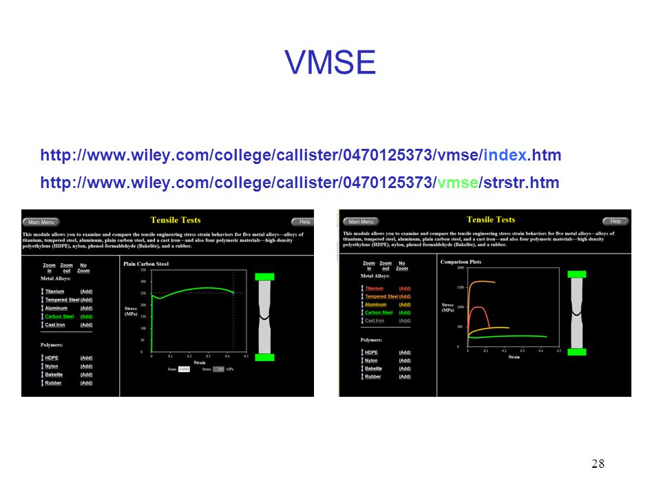 28 VMSE http://www.wiley.com/college/callister/0470125373/vmse/strstr.htm http://www.wiley.com/college/callister/0470125373/vmse/index.htm