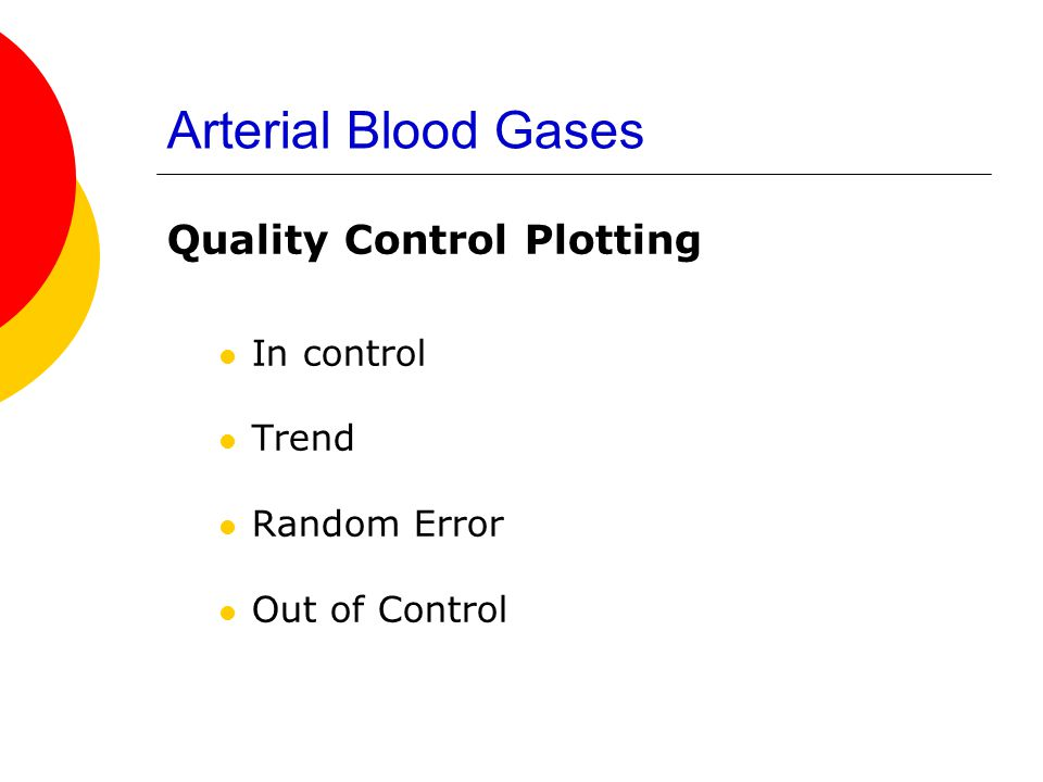Arterial Blood Gases Quality Control Plotting In control Trend Random Error Out of Control