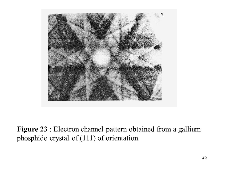 49 Figure 23 : Electron channel pattern obtained from a gallium phosphide crystal of (111) of orientation.