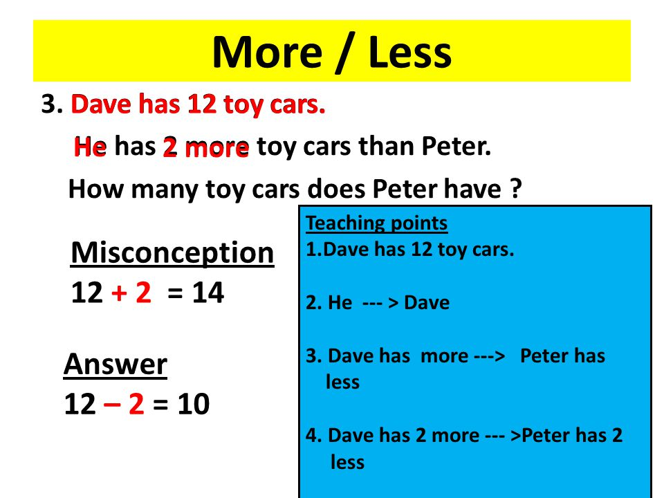 More / Less 3. Dave has 12 toy cars. He has 2 more toy cars than Peter.