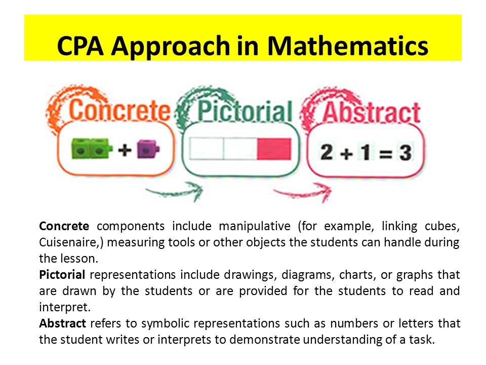 CPA Approach in Mathematics Concrete components include manipulative (for example, linking cubes, Cuisenaire,) measuring tools or other objects the st