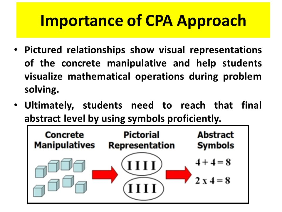 Pictured relationships show visual representations of the concrete manipulative and help students visualize mathematical operations during problem solving.