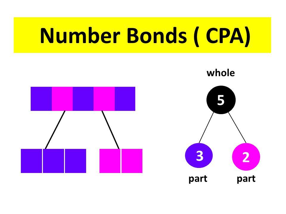 Number Bonds ( CPA) 5 whole 3 2 part