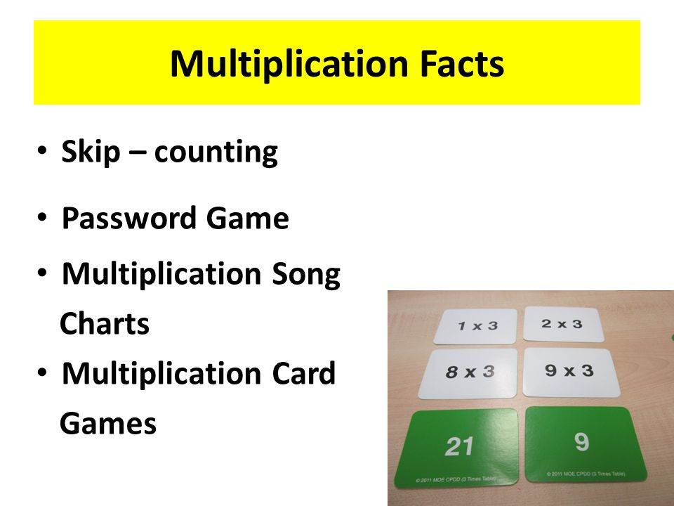 Multiplication Facts Skip – counting Password Game Multiplication Song Charts Multiplication Card Games