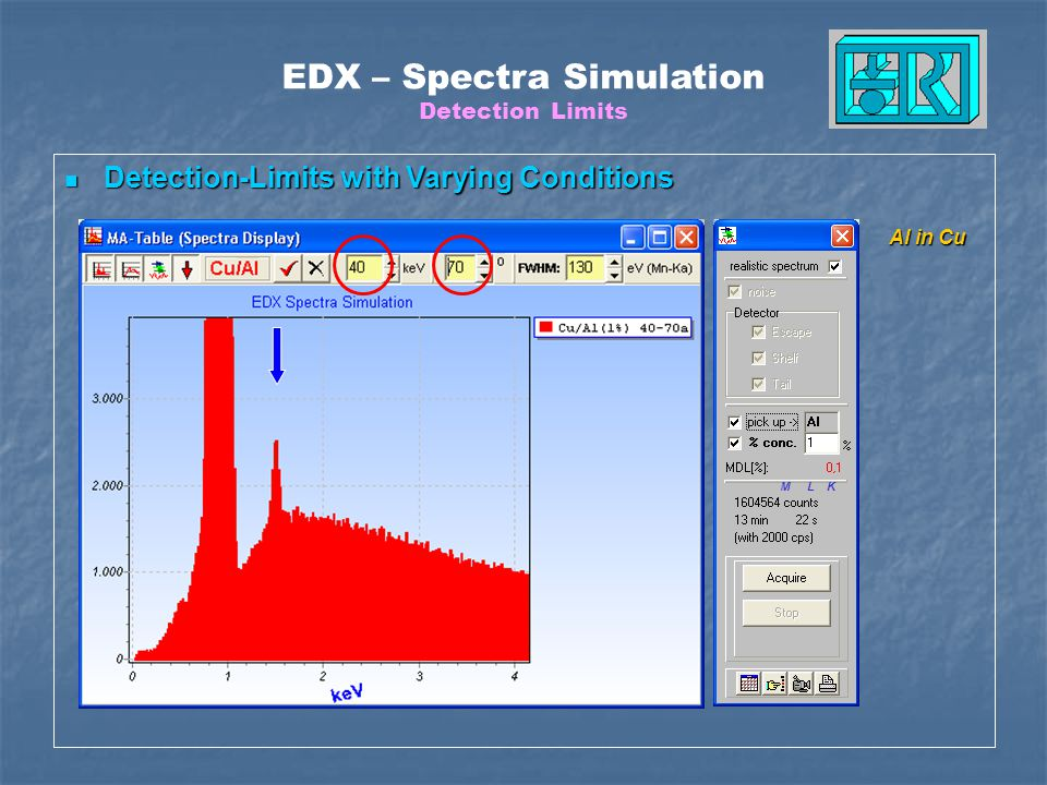 EDX – Spectra Simulation Detection Limits Detection-Limits with Varying Conditions Detection-Limits with Varying Conditions Al in Cu M L K