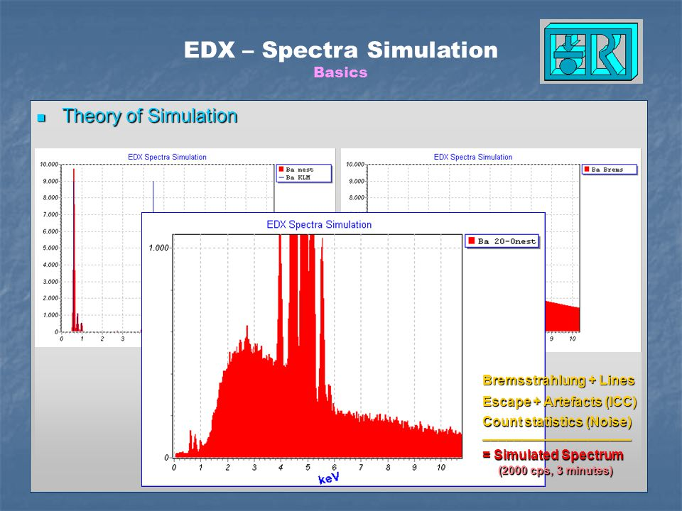 EDX – Spectra Simulation Detection Limits Detection-Limit of an Element with Different Specimens Detection-Limit of an Element with Different Specimens M DL for Pd in Te M DL for Pd in Au M L K