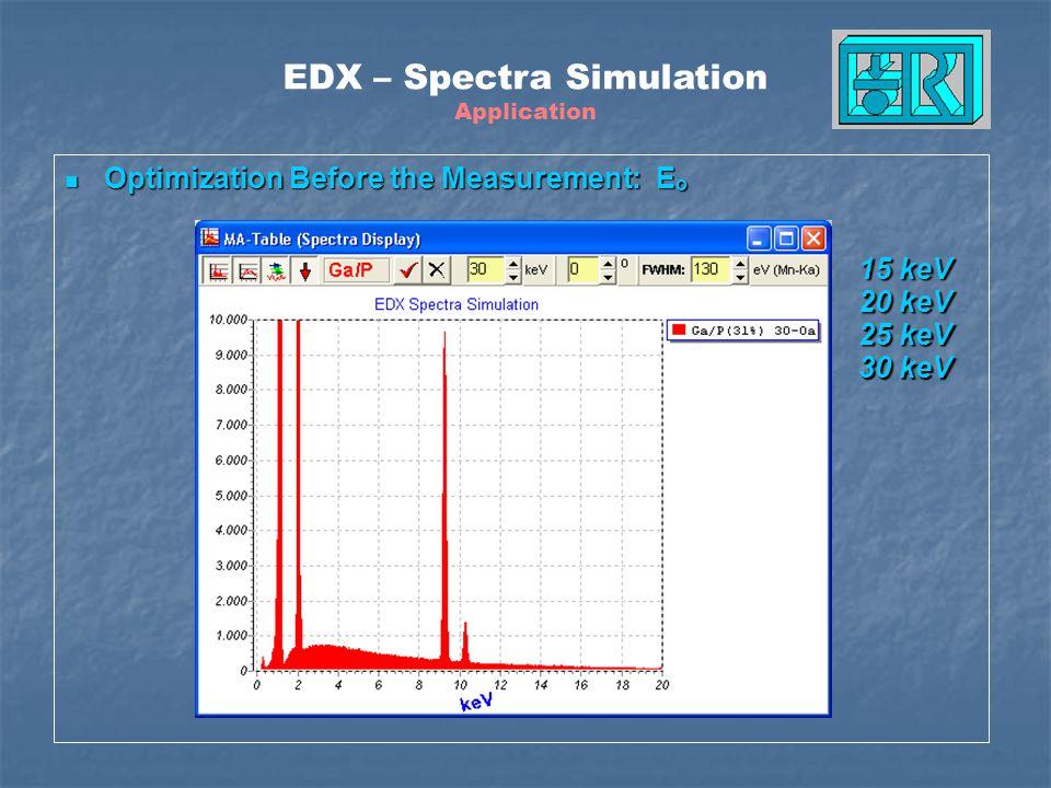 Verification: Excitation of Lines (E o ) Verification: Excitation of Lines (E o ) EDX – Spectra Simulation Application Excitation of Au-L lines (Sub-Shells !) with different E o