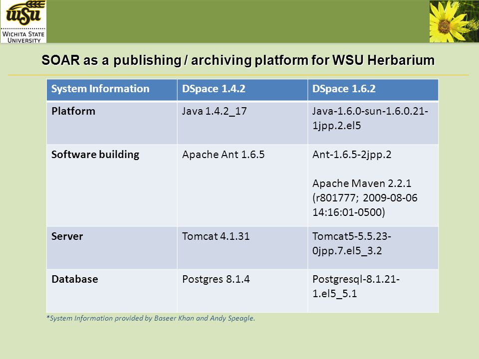 SOAR as a publishing / archiving platform for WSU Herbarium Museum collections and data sets are an important part of SOAR content Lowell D.