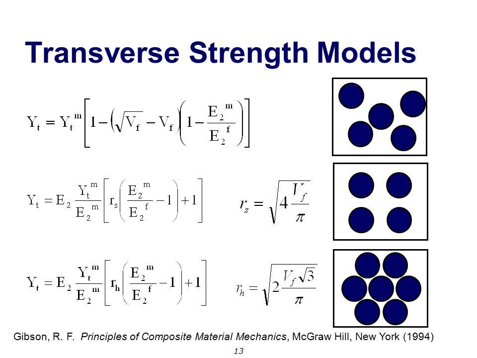 13 Transverse Strength Models Gibson, R. F. Principles of Composite Material Mechanics, McGraw Hill, New York (1994)