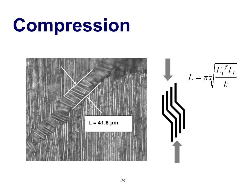 24 Compression L = 41.8  m