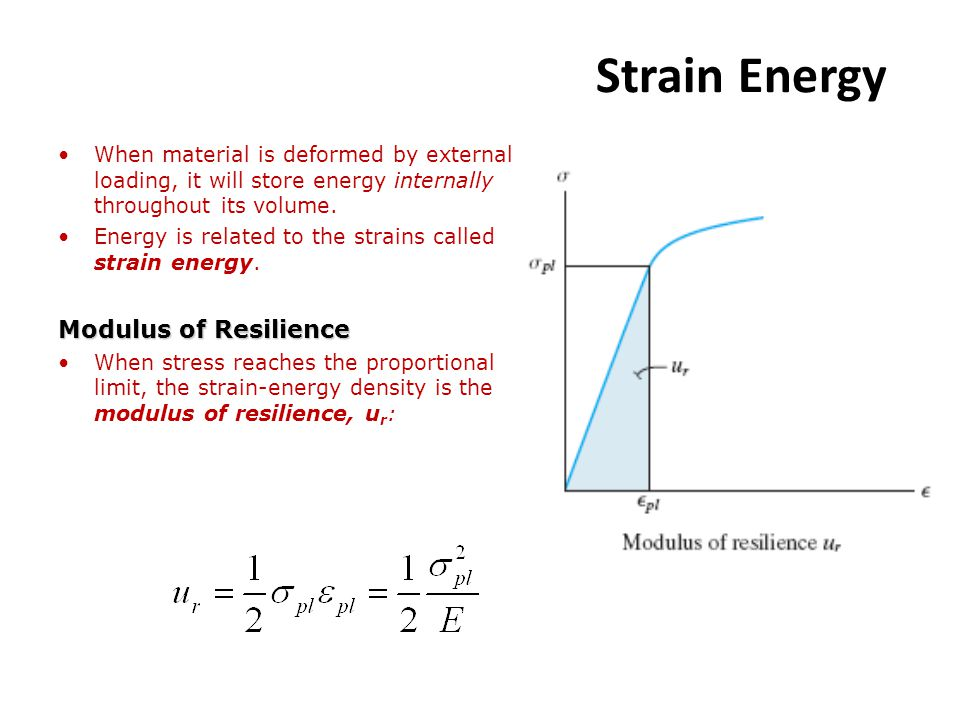 Strain Energy When material is deformed by external loading, it will store energy internally throughout its volume. Energy is related to the strains c