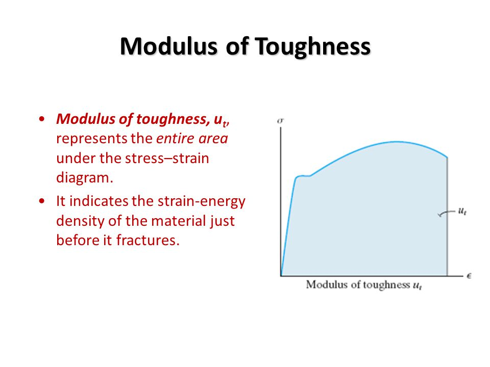 Modulus of Toughness Modulus of toughness, u t, represents the entire area under the stress–strain diagram. It indicates the strain-energy density of