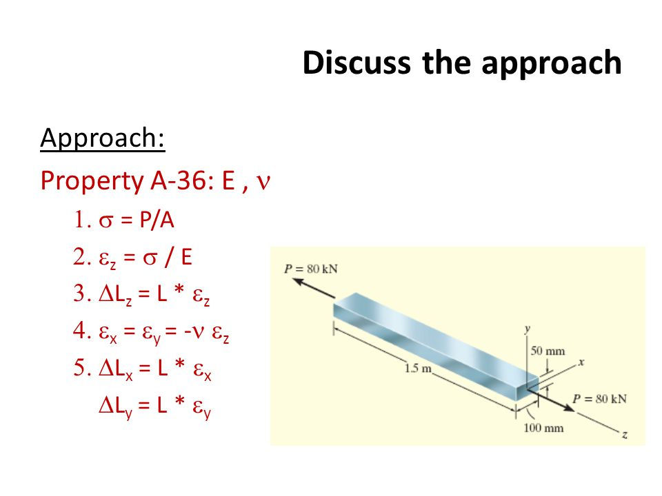 Discuss the approach Approach: Property A-36: E,  = P/A  z  =  / E  L z = L *  z  x =  y = -  z  L x = L *  x  L y