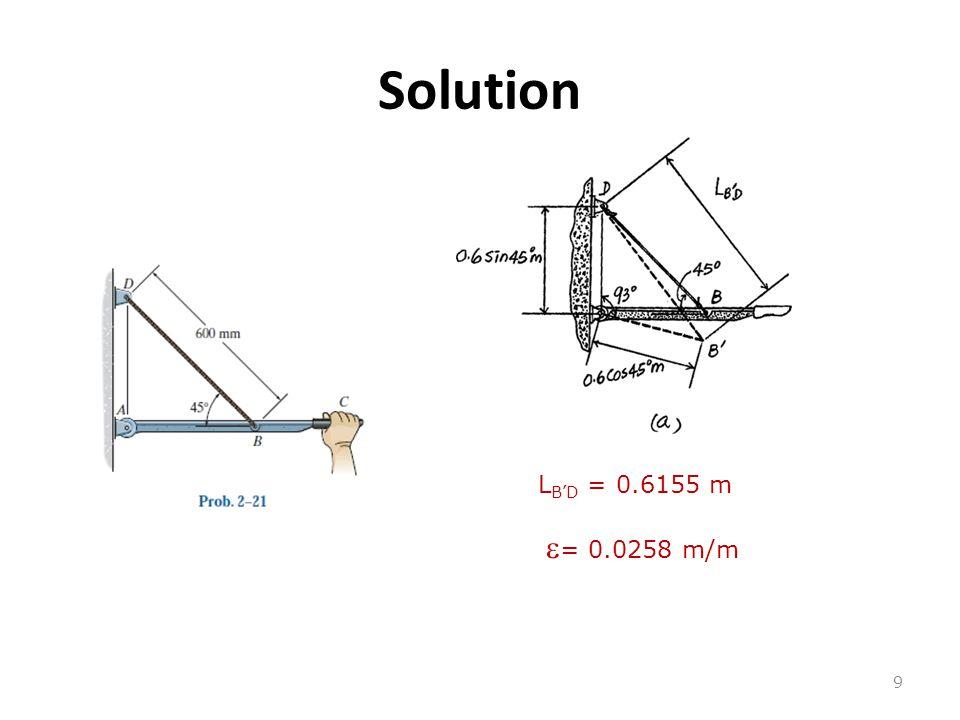 Solution 9 L B'D = 0.6155 m  = 0.0258 m/m