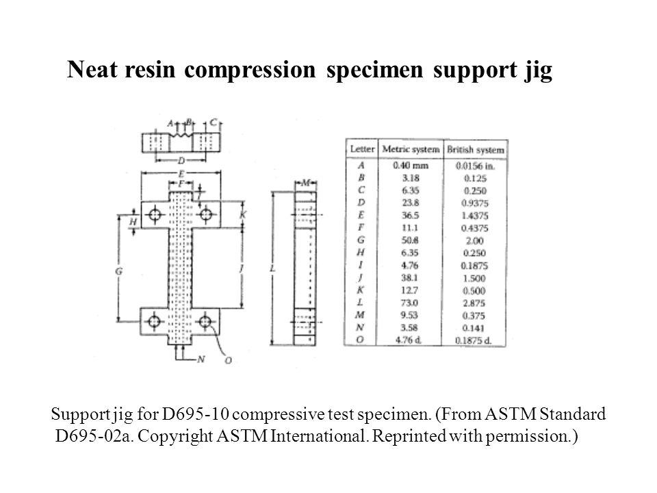 Neat resin compression specimen support jig Support jig for D695-10 compressive test specimen. (From ASTM Standard D695-02a. Copyright ASTM Internatio
