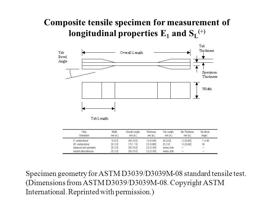 Composite tensile specimen for measurement of longitudinal properties E 1 and S L (+) Specimen geometry for ASTM D3039/D3039M-08 standard tensile test