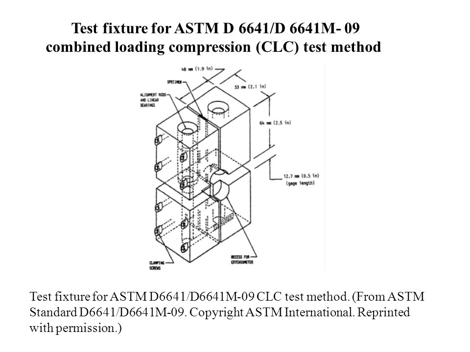 Test fixture for ASTM D 6641/D 6641M- 09 combined loading compression (CLC) test method Test fixture for ASTM D6641/D6641M-09 CLC test method. (From A