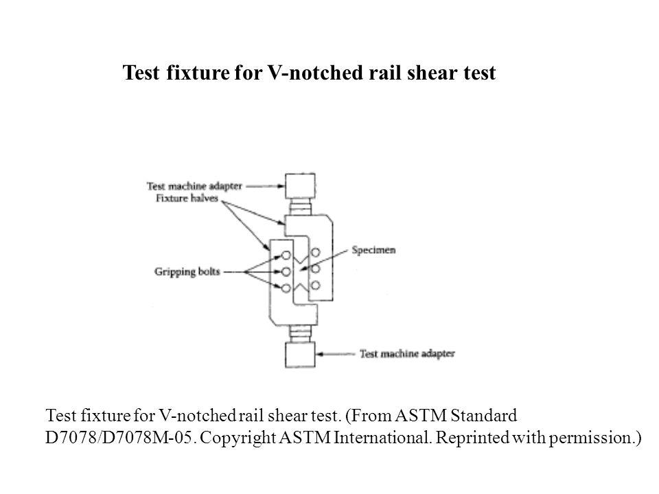 Test fixture for V-notched rail shear test Test fixture for V-notched rail shear test. (From ASTM Standard D7078/D7078M-05. Copyright ASTM Internation
