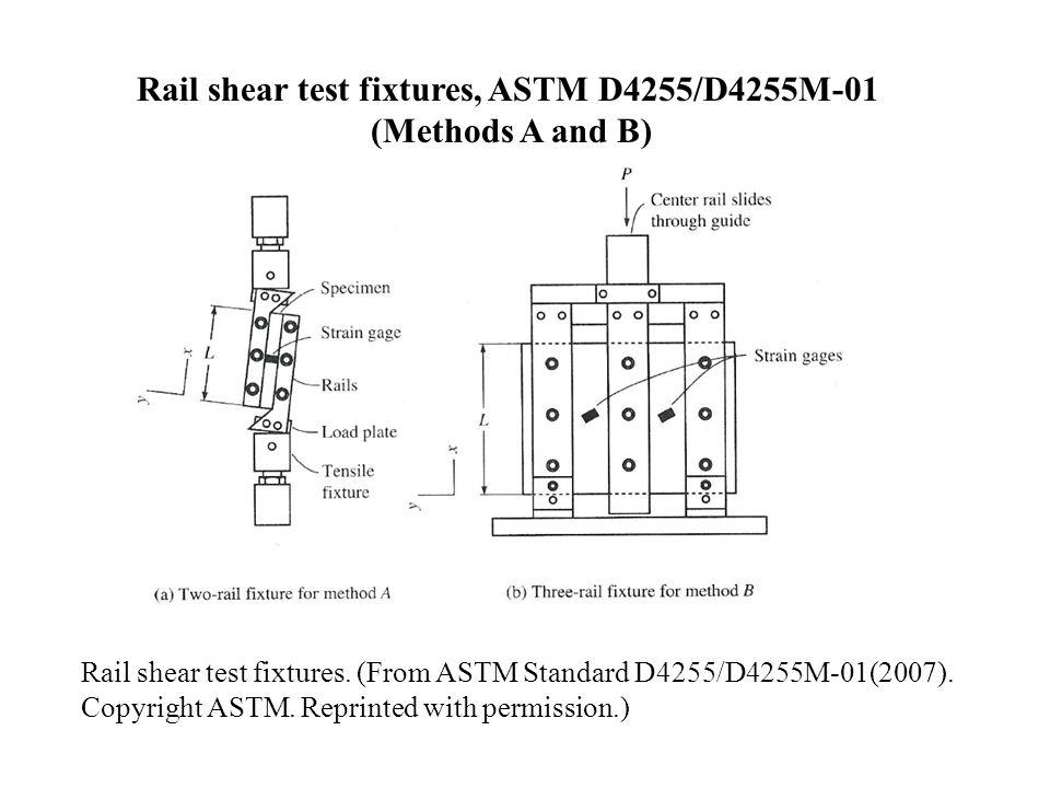 Rail shear test fixtures, ASTM D4255/D4255M-01 (Methods A and B) Rail shear test fixtures. (From ASTM Standard D4255/D4255M-01(2007). Copyright ASTM.
