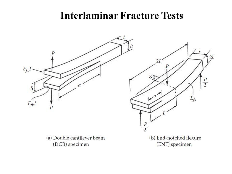 Interlaminar Fracture Tests