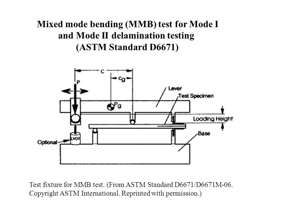 Mixed mode bending (MMB) test for Mode I and Mode II delamination testing (ASTM Standard D6671) Test fixture for MMB test. (From ASTM Standard D6671/D