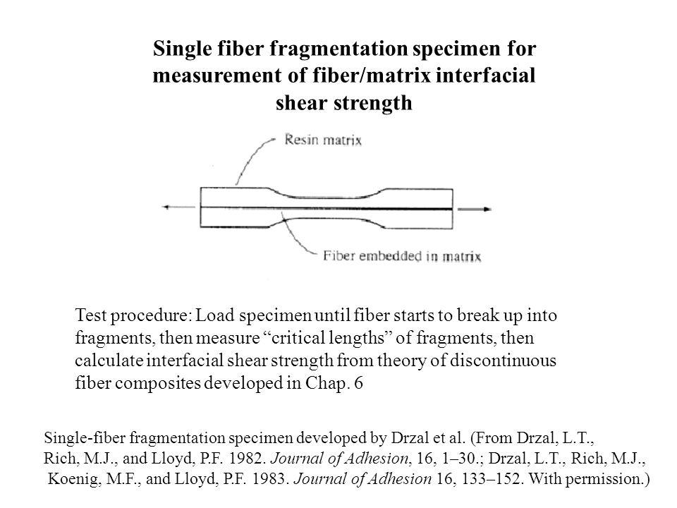 Single fiber fragmentation specimen for measurement of fiber/matrix interfacial shear strength Test procedure: Load specimen until fiber starts to bre