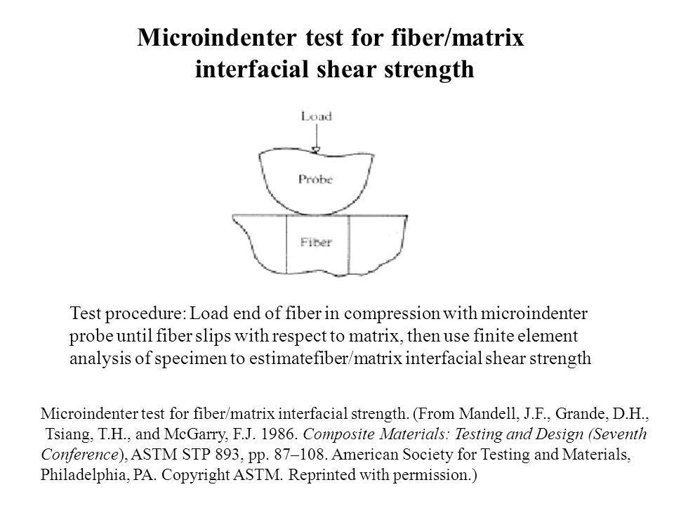 Microindenter test for fiber/matrix interfacial shear strength Test procedure: Load end of fiber in compression with microindenter probe until fiber s