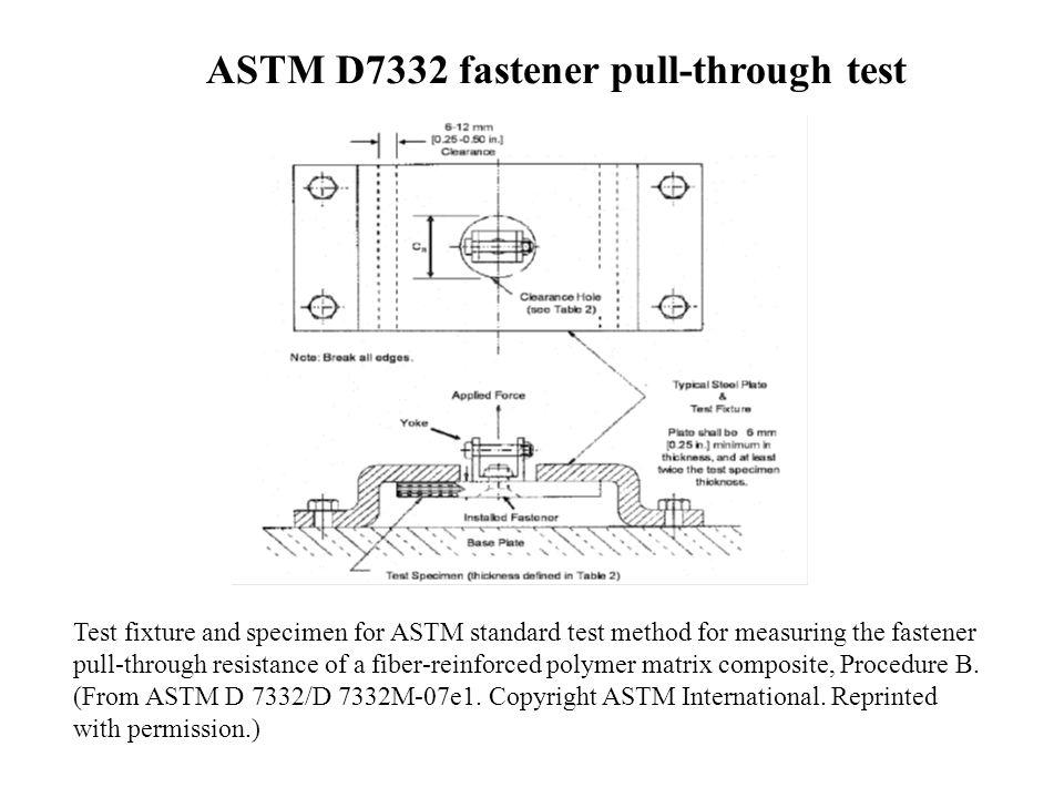 Test fixture and specimen for ASTM standard test method for measuring the fastener pull-through resistance of a fiber-reinforced polymer matrix compos