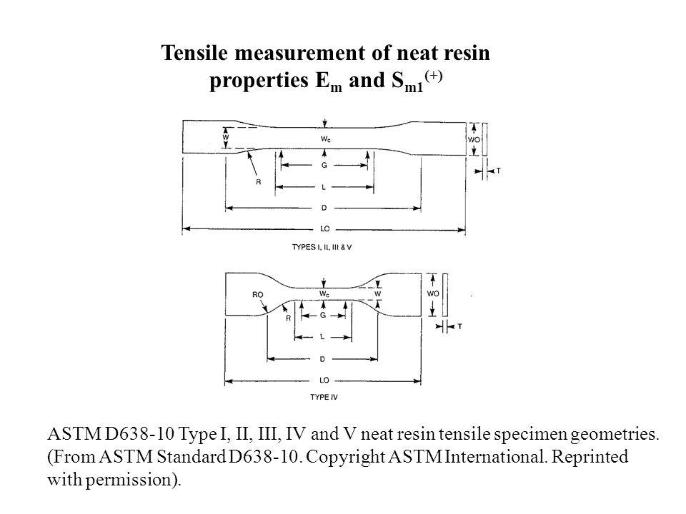 Tensile measurement of neat resin properties E m and S m1 (+) ASTM D638-10 Type I, II, III, IV and V neat resin tensile specimen geometries. (From AST