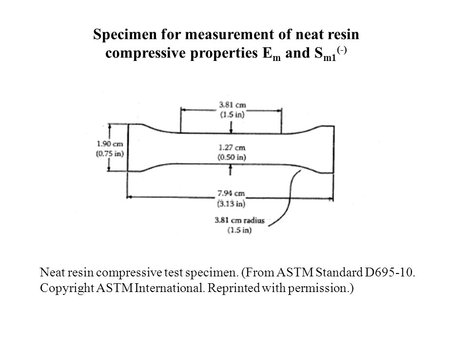 Compression test specimen for ASTM D3410/D3410M-03 D3410 fixtures produce side-loading rather than end-loading as in D695 Geometry for tabbed compression test specimen.