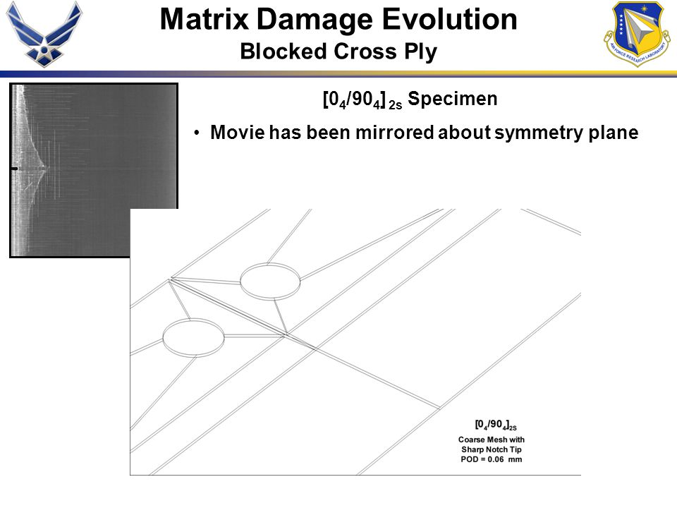 [0 4 /90 4 ] 2s Specimen Movie has been mirrored about symmetry plane Matrix Damage Evolution Blocked Cross Ply