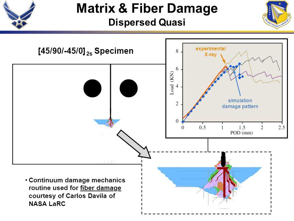 [45/90/-45/0] 2s Specimen Matrix & Fiber Damage Dispersed Quasi Continuum damage mechanics routine used for fiber damage courtesy of Carlos Davila of NASA LaRC simulation damage pattern experimental X-ray