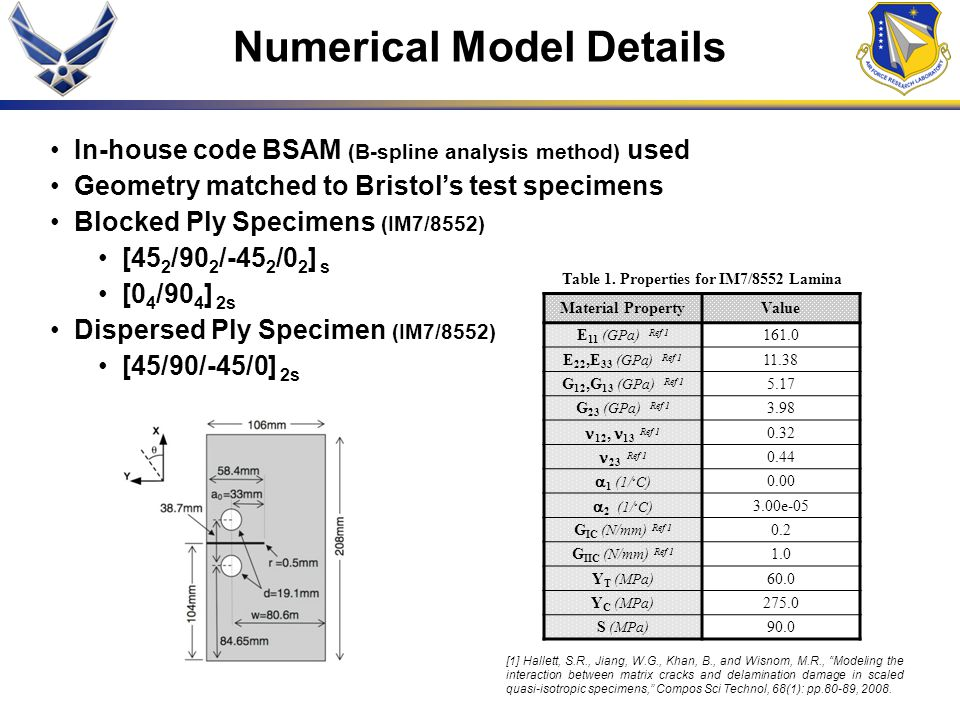 Numerical Model Details Table 1. Properties for IM7/8552 Lamina Material PropertyValue E 11 (GPa) Ref 1 161.0 E 22,E 33 (GPa) Ref 1 11.38 G 12,G 13 (G
