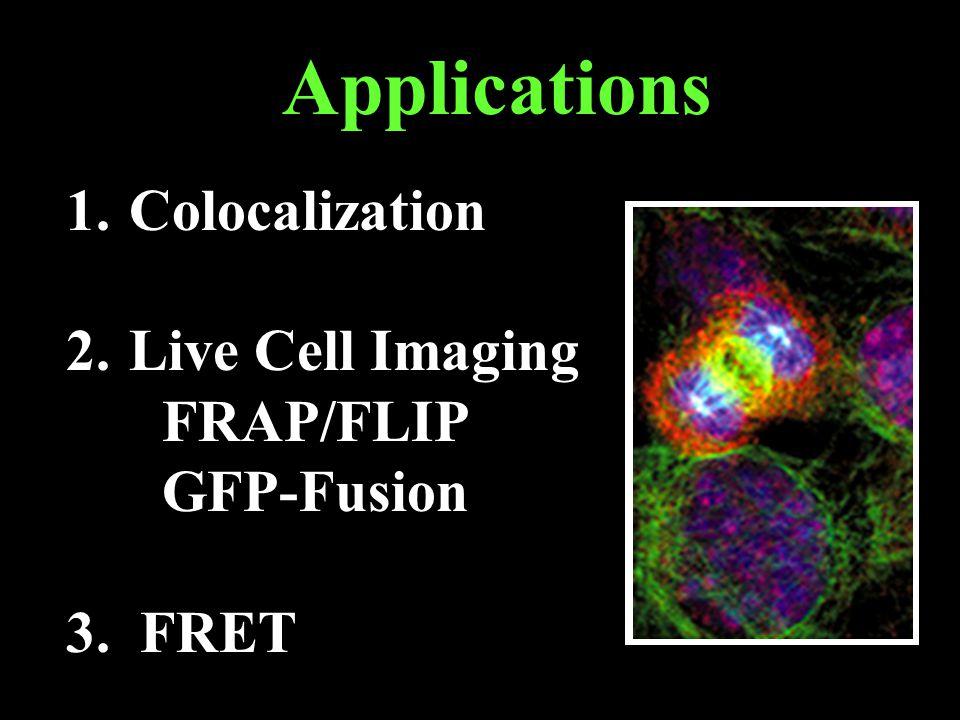 Applications 1. Colocalization 2. Live Cell Imaging FRAP/FLIP GFP-Fusion 3. FRET
