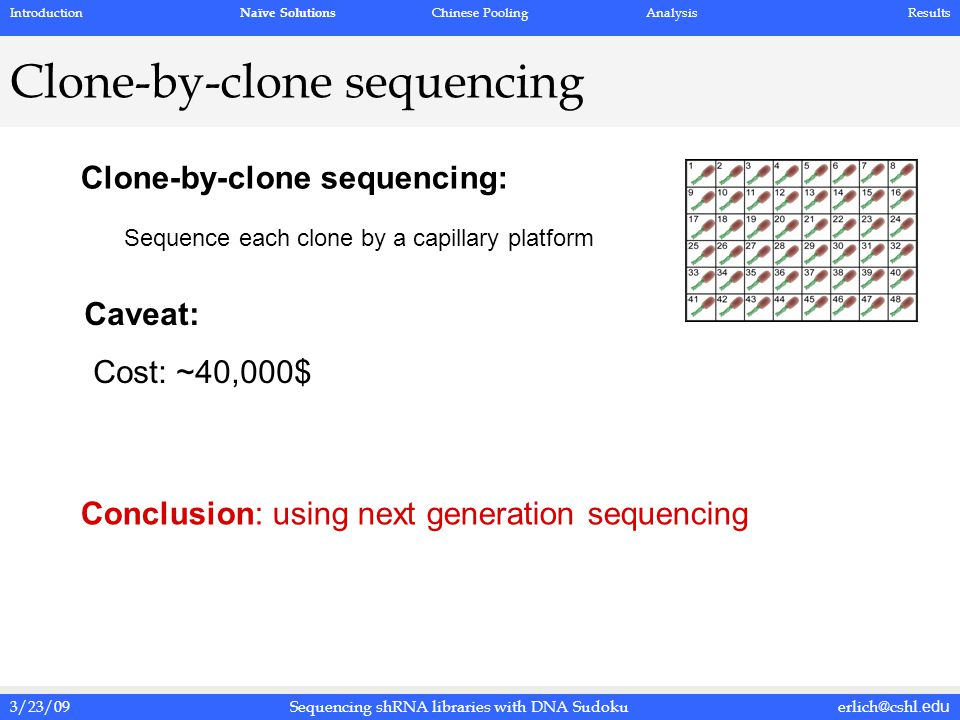 3/23/09erlich@cshl.eduSequencing shRNA libraries with DNA Sudoku Clone-by-clone sequencing Clone-by-clone sequencing: Sequence each clone by a capillary platform Caveat: Cost: ~40,000$ Conclusion: using next generation sequencing Introduction Naïve Solutions Chinese PoolingAnalysisResults