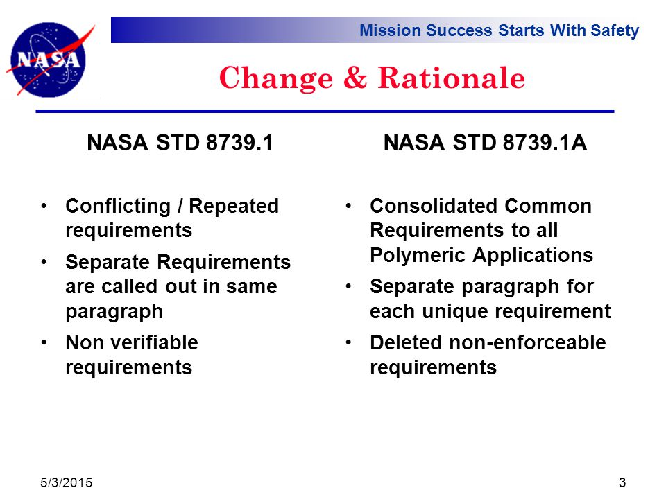 Mission Success Starts With Safety 5/3/20153 Change & Rationale Conflicting / Repeated requirements Separate Requirements are called out in same paragraph Non verifiable requirements Consolidated Common Requirements to all Polymeric Applications Separate paragraph for each unique requirement Deleted non-enforceable requirements NASA STD 8739.1NASA STD 8739.1A 3