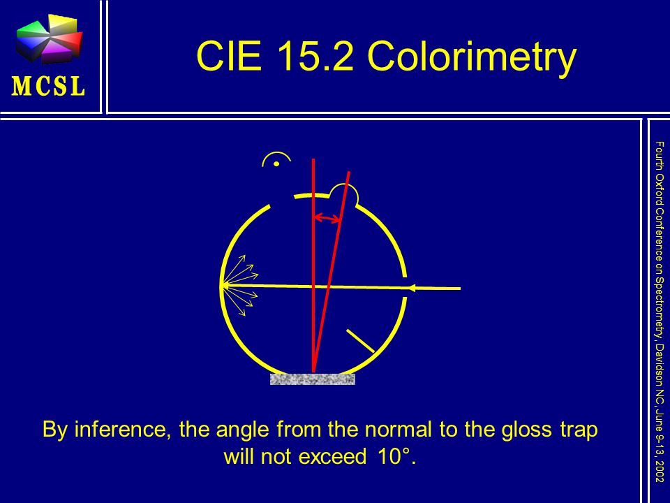 Fourth Oxford Conference on Spectrometry, Davidson NC, June 9-13, 2002 CIE 15.2 Colorimetry By inference, the angle from the normal to the gloss trap will not exceed 10°.