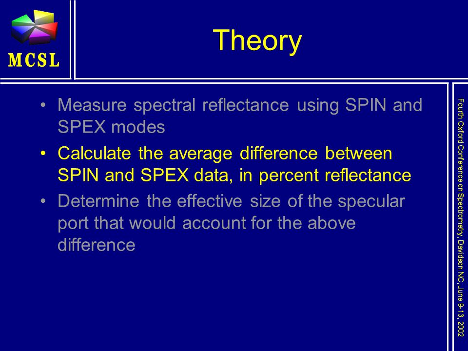 Fourth Oxford Conference on Spectrometry, Davidson NC, June 9-13, 2002 Theory Measure spectral reflectance using SPIN and SPEX modes Calculate the average difference between SPIN and SPEX data, in percent reflectance Determine the effective size of the specular port that would account for the above difference