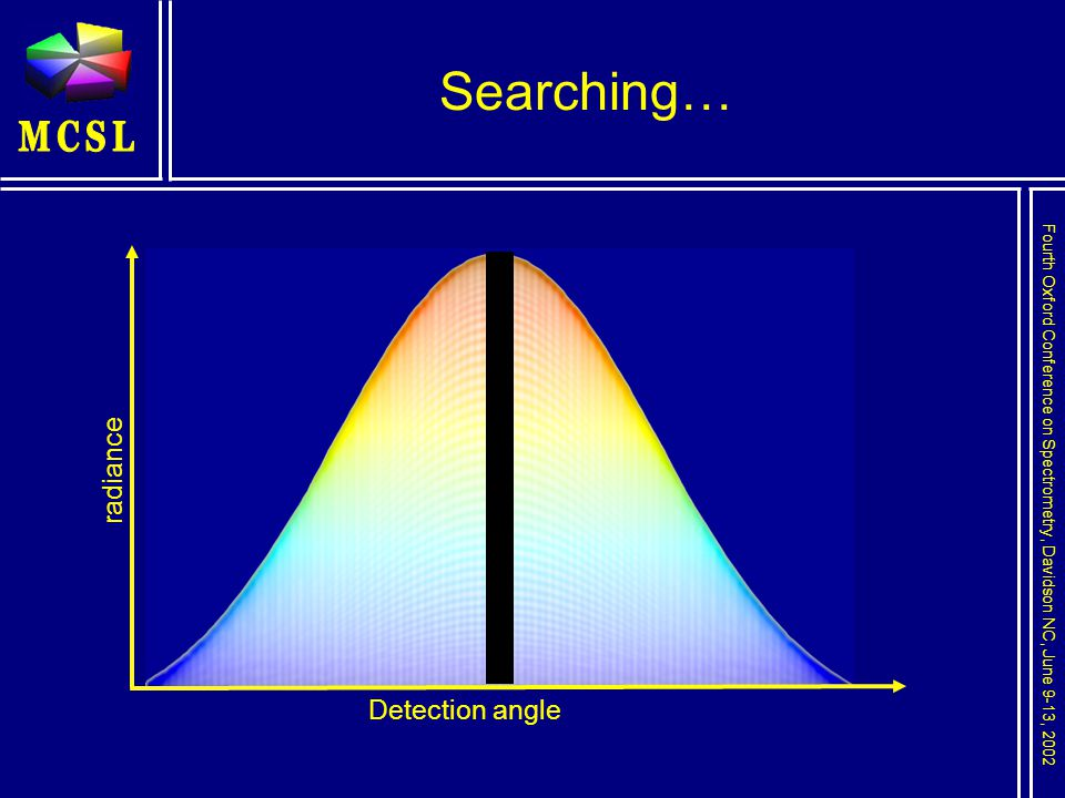 Fourth Oxford Conference on Spectrometry, Davidson NC, June 9-13, 2002 Searching… radiance Detection angle