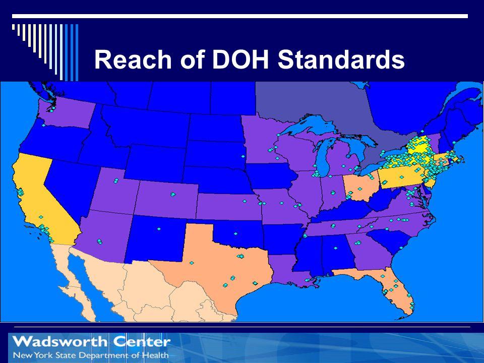 Reach of DOH Standards