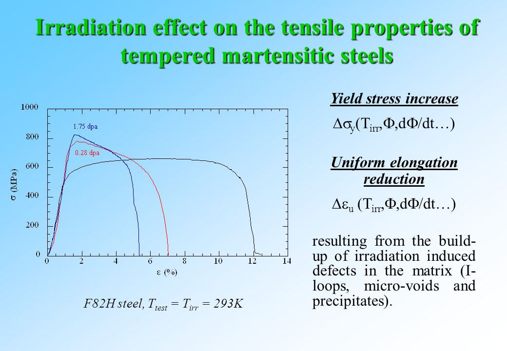 Irradiation effect on the tensile properties of tempered martensitic steels Yield stress increase  y (T irr, ,d  /dt…) Uniform elongation reduction  u (T irr, ,d  /dt…) resulting from the build- up of irradiation induced defects in the matrix (I- loops, micro-voids and precipitates).