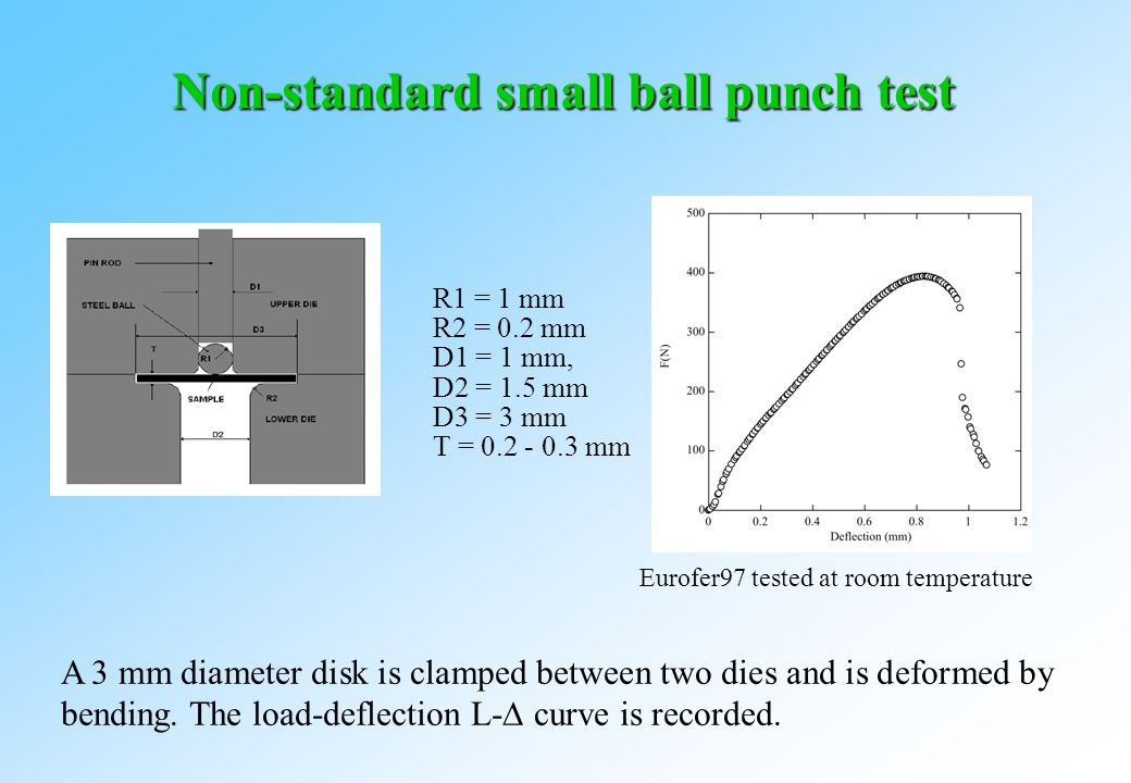 Non-standard small ball punch test R1 = 1 mm R2 = 0.2 mm D1 = 1 mm, D2 = 1.5 mm D3 = 3 mm T = 0.2 - 0.3 mm A 3 mm diameter disk is clamped between two dies and is deformed by bending.