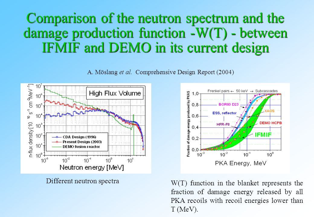 Comparison of the neutron spectrum and the damage production function -W(T) - between IFMIF and DEMO in its current design W(T) function in the blanket represents the fraction of damage energy released by all PKA recoils with recoil energies lower than T (MeV).