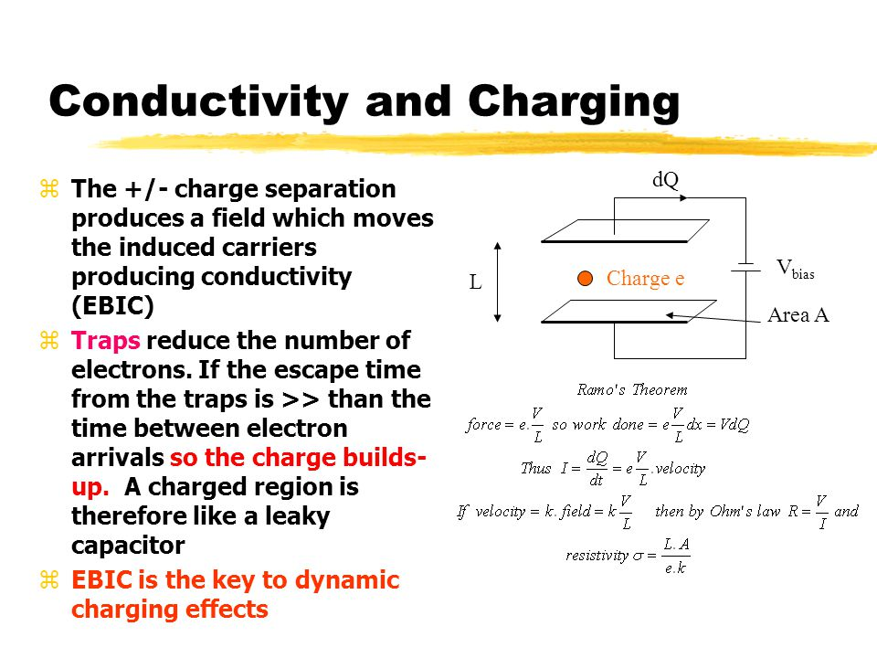 Conductivity and Charging zThe +/- charge separation produces a field which moves the induced carriers producing conductivity (EBIC) zTraps reduce the number of electrons.