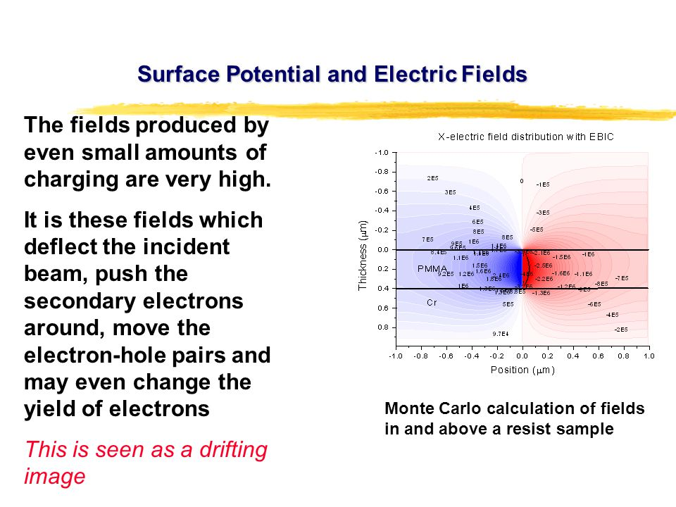 Surface Potential and Electric Fields The fields produced by even small amounts of charging are very high.