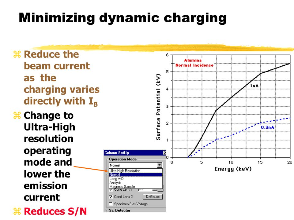 Minimizing dynamic charging zReduce the beam current as the charging varies directly with I B zChange to Ultra-High resolution operating mode and lower the emission current zReduces S/N